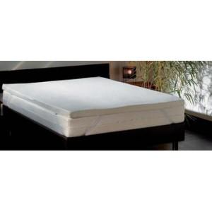 surmatelas en mousse memoire de forme viscovegetale 70 x 190cm. Black Bedroom Furniture Sets. Home Design Ideas